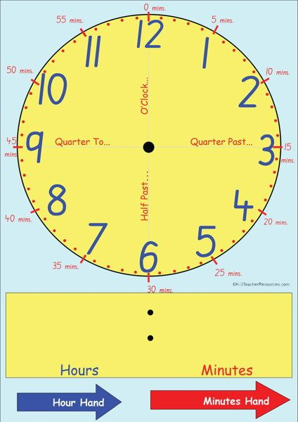 Printable Clock Face Template  Colour Coded Minutes And
