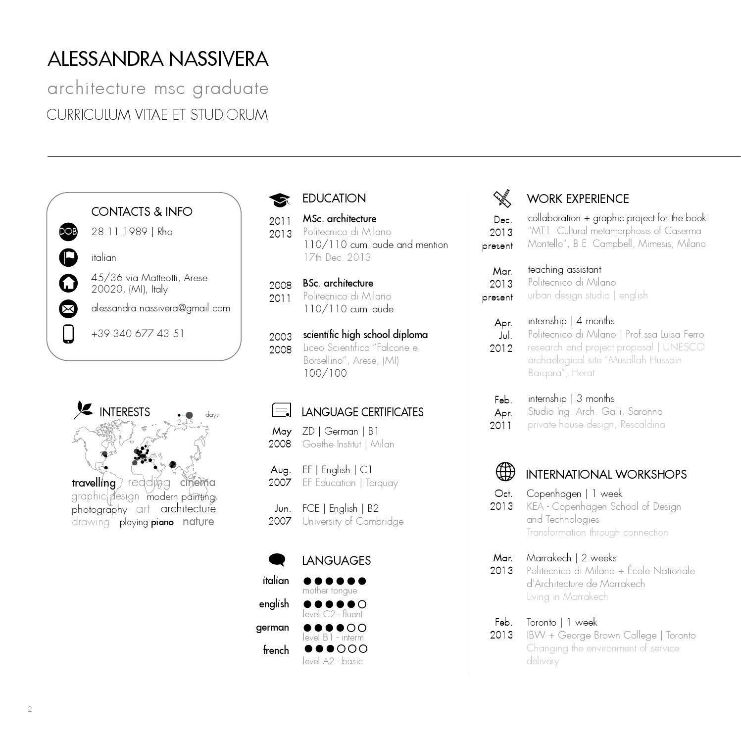 Alessandra Nassivera Con Imagenes