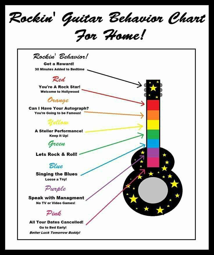 Rockin' Behavior DIY Guitar Chart For Home!
