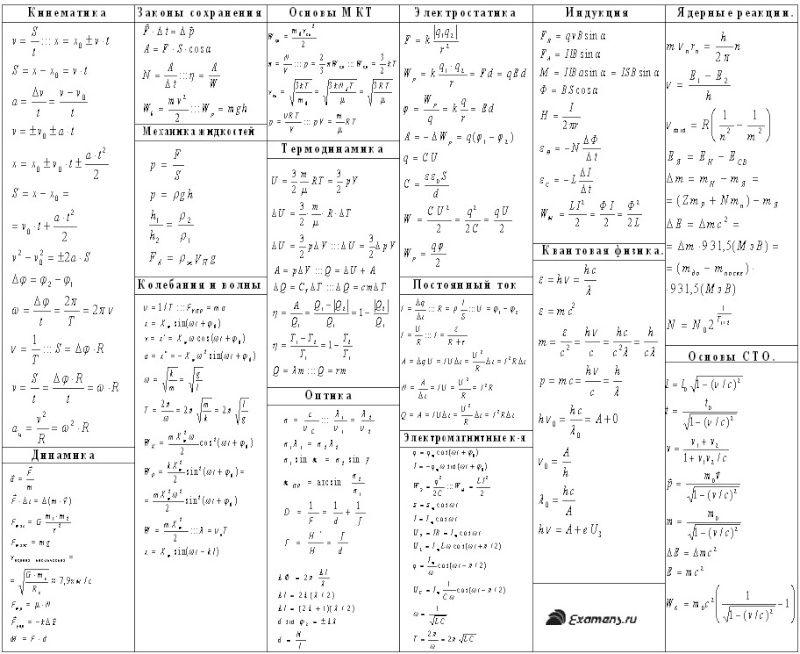 Учебник по алгебре 8 класс макарычев читать не скачивая