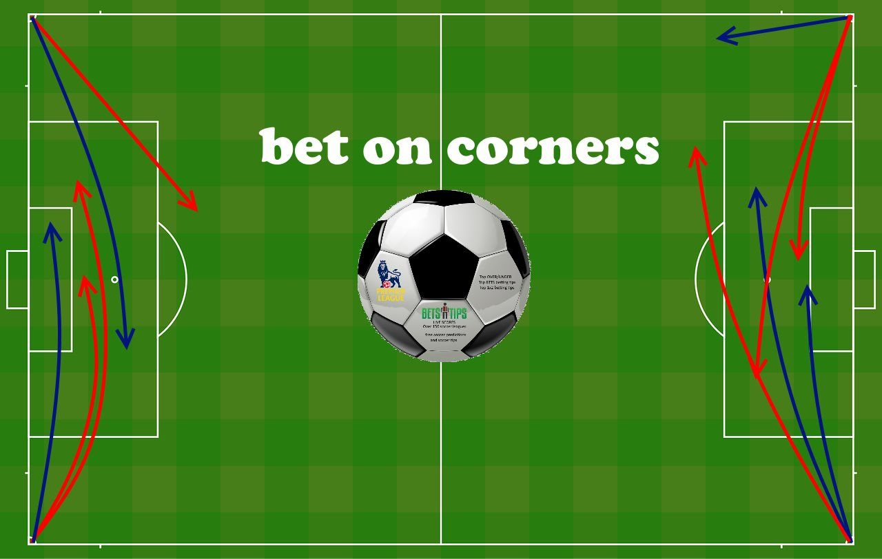 Soccer Betting Tips | Bets and Tips | free betting tips and predictions |  Predictions, Soccer, Betting