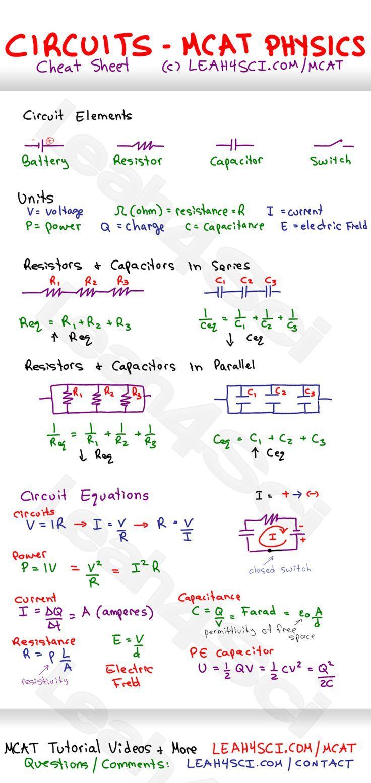 Resultado De Imagen Electronic Formulas Cheat Sheet Electrical Electric Circuits Magnetism And Electricity Pinterest Electronics Fundamental