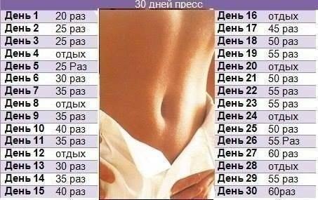 Как правильно питаться меню на месяц