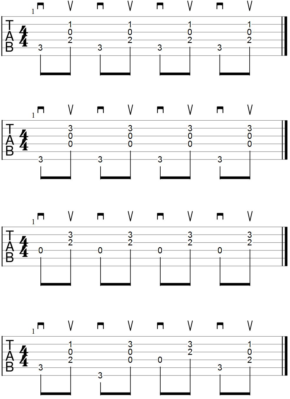Acoustic Guitar Strumming Patterns Simple Design Ideas