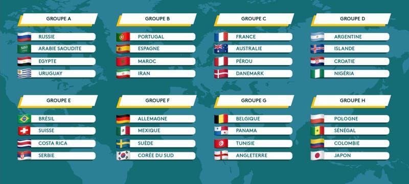 Image Result For Les Equipes Coupe Du Monde 2018 Infographie