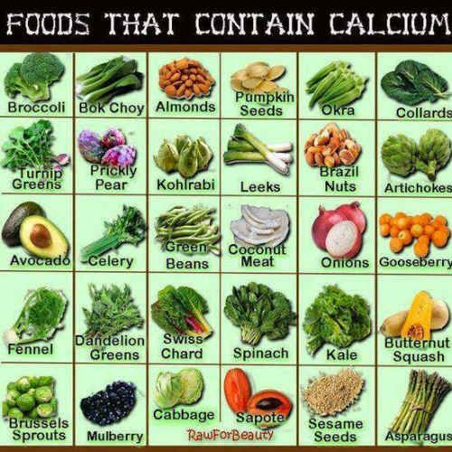 Can You Get Too Much Vitamin A From Food
