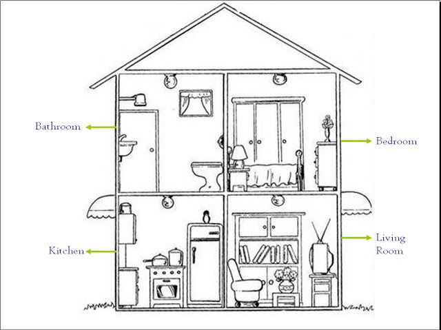 Parts of the house english primary education pinterest house english and worksheets House map drawing