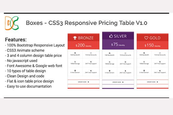 Boxes - CSS3 Responsive Price Table by  @Graphicsauthor