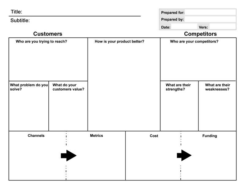 A Template For Developing A Quick Marketing Plan. See Http