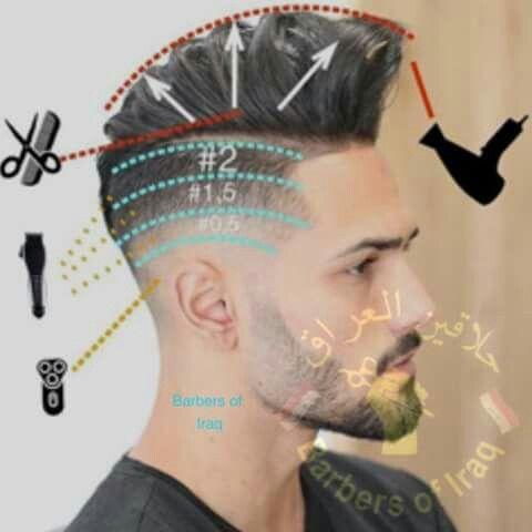 Beard to | Mens cuts | Pinterest | Haircuts, Hair style ...