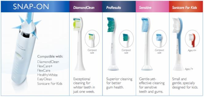 Sonicare Braun Oral B And Rotadent Toothbrush Heads Reviews