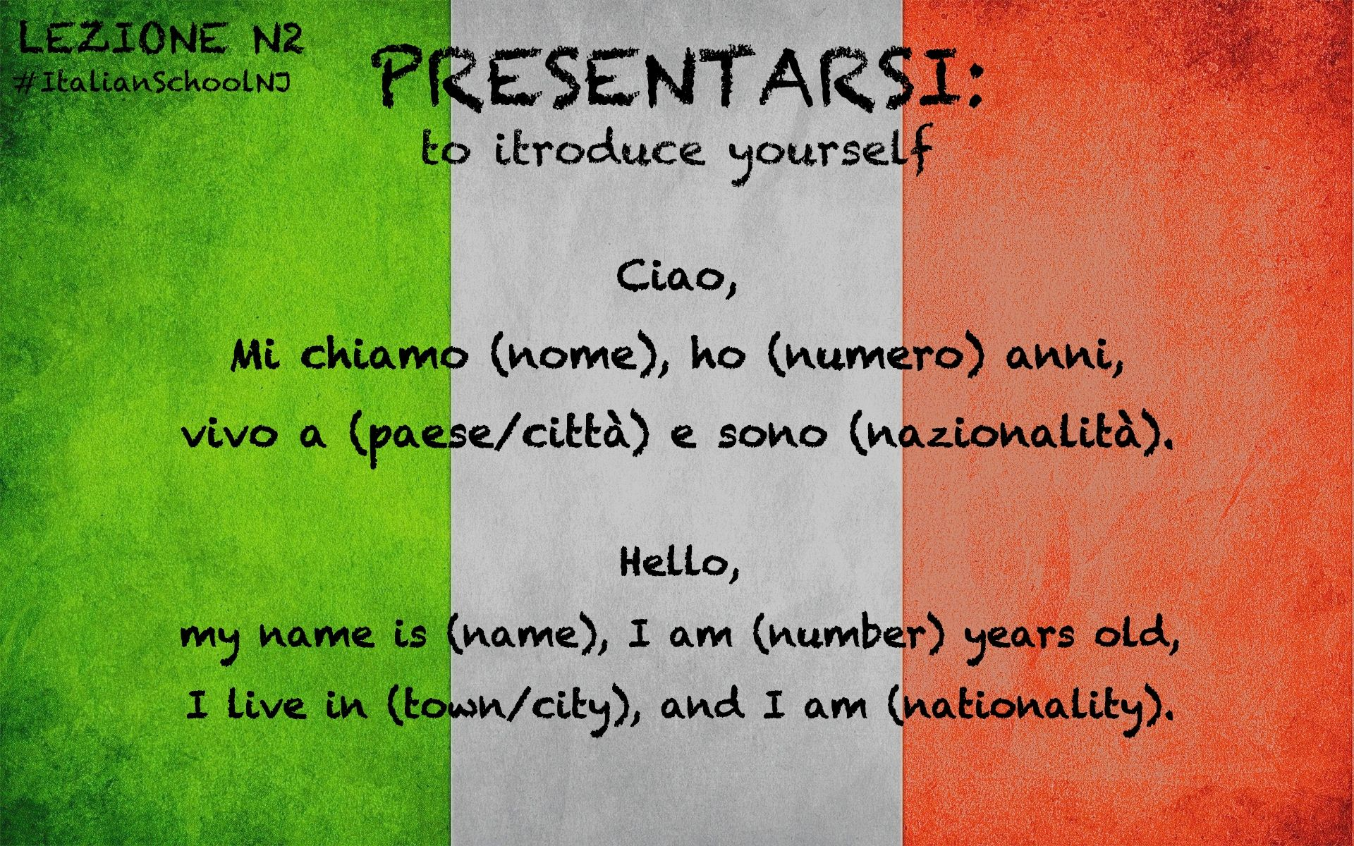English In Italian: Italian Lesson: Introducing Yourself