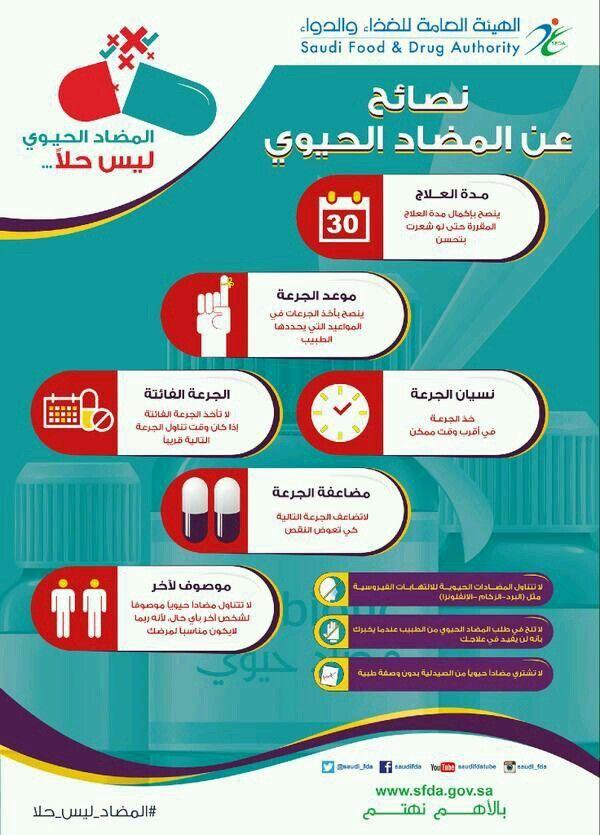 المضادات الحيوية Health Advice Antimicrobial Resistance Health