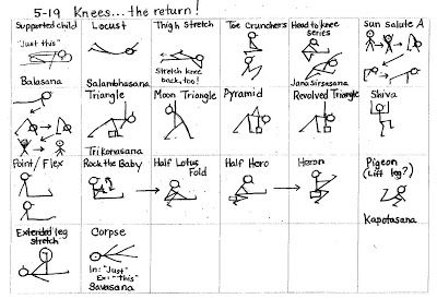 5192010 kneesthe return  yoga stick figures yoga