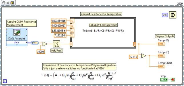 Measure Temperature using 10kΩ Thermistor, myDAQ, and