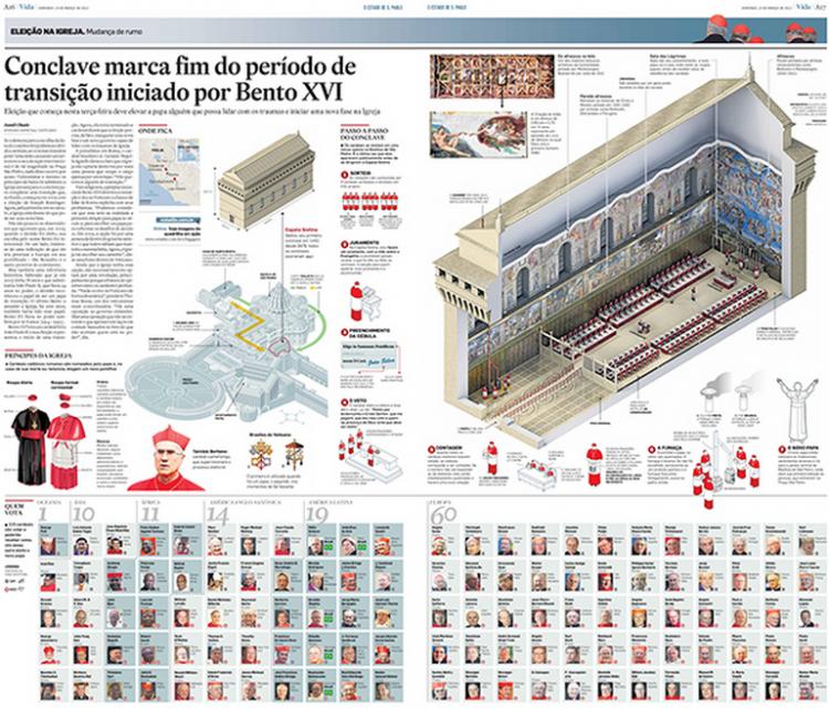 infográfico: Glauco Lara, Rubens Paiva, Marcos Müller, Jonathan Sarmento e Gisele Oliveira   Folha de S. Paulo