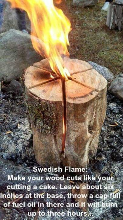 How to: Make a Swedish Flame -   24 small garden fire pit ideas