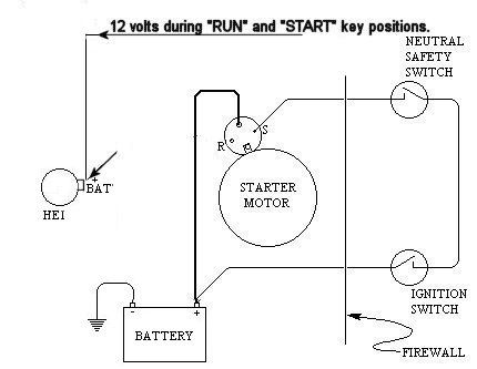 starter wiring diagram wiring diagram database rh brandgogo co 1973 Chevy Starter Wiring Diagram 80 Chevy Starter Wiring Diagram