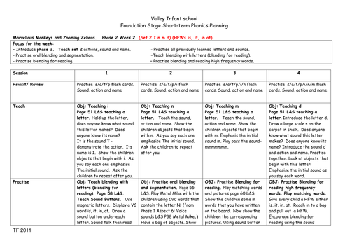 Phonics planning for phase 2, 3 and 4 (Reception) | read, write, inc ...