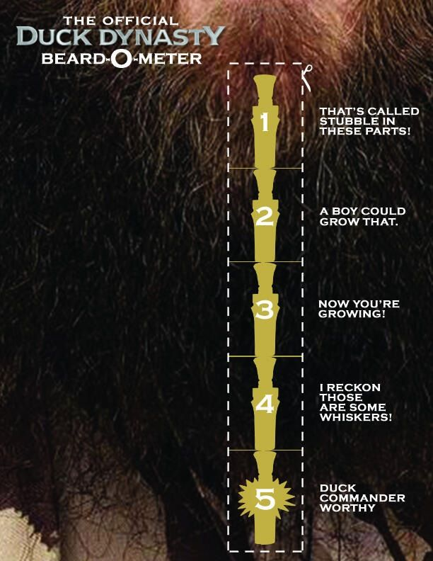 Beard o meter #DuckDynasty#lol