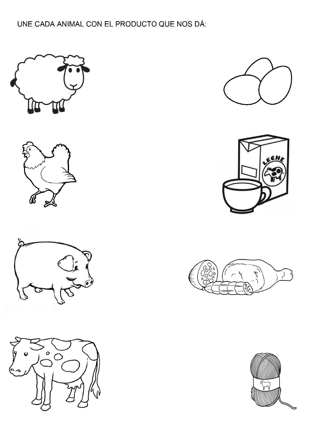La Granja Animales Granja Fichas Granja Recursos Para El Aula Actividades De Lectura Actividades De Lectura Preescolar Actividades Para Niños Preescolar