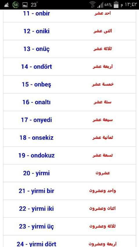 Number 11 24 In Turkish Learn Turkish Language Turkish Language Learn Turkish