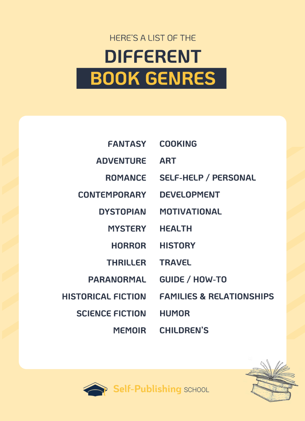 Book Genres Writing Genres Dictionary Examples Word Counts Book Genres Writing Genres Book Genre