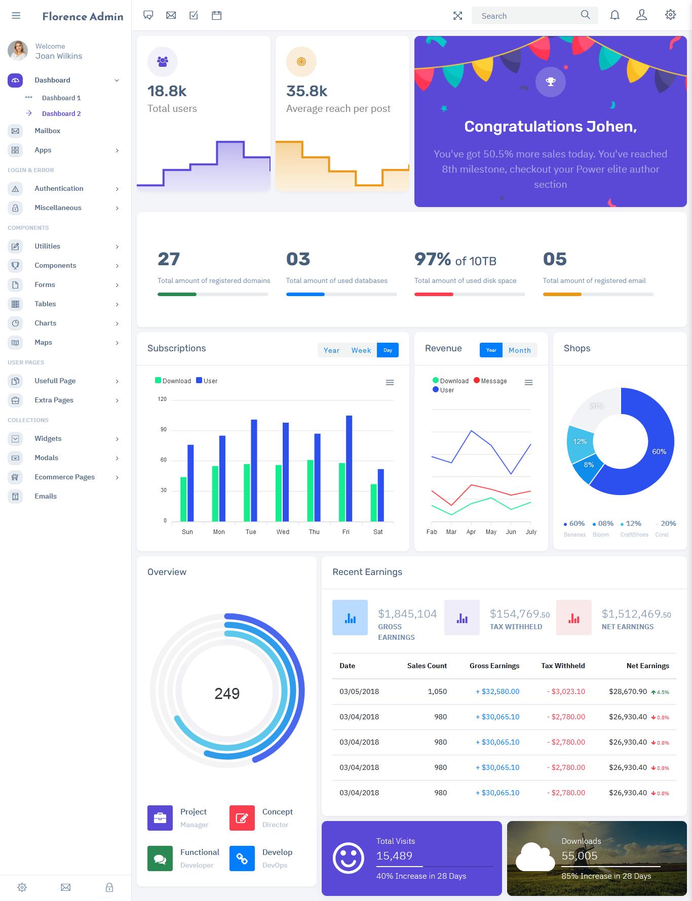 Florence Admin Bootstrap Admin Dashboard Template User Interface Dashboard Template Templates User Interface