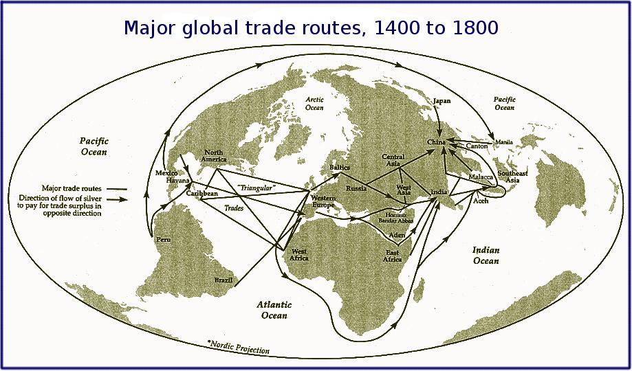 EAST GLOBAL TRADING