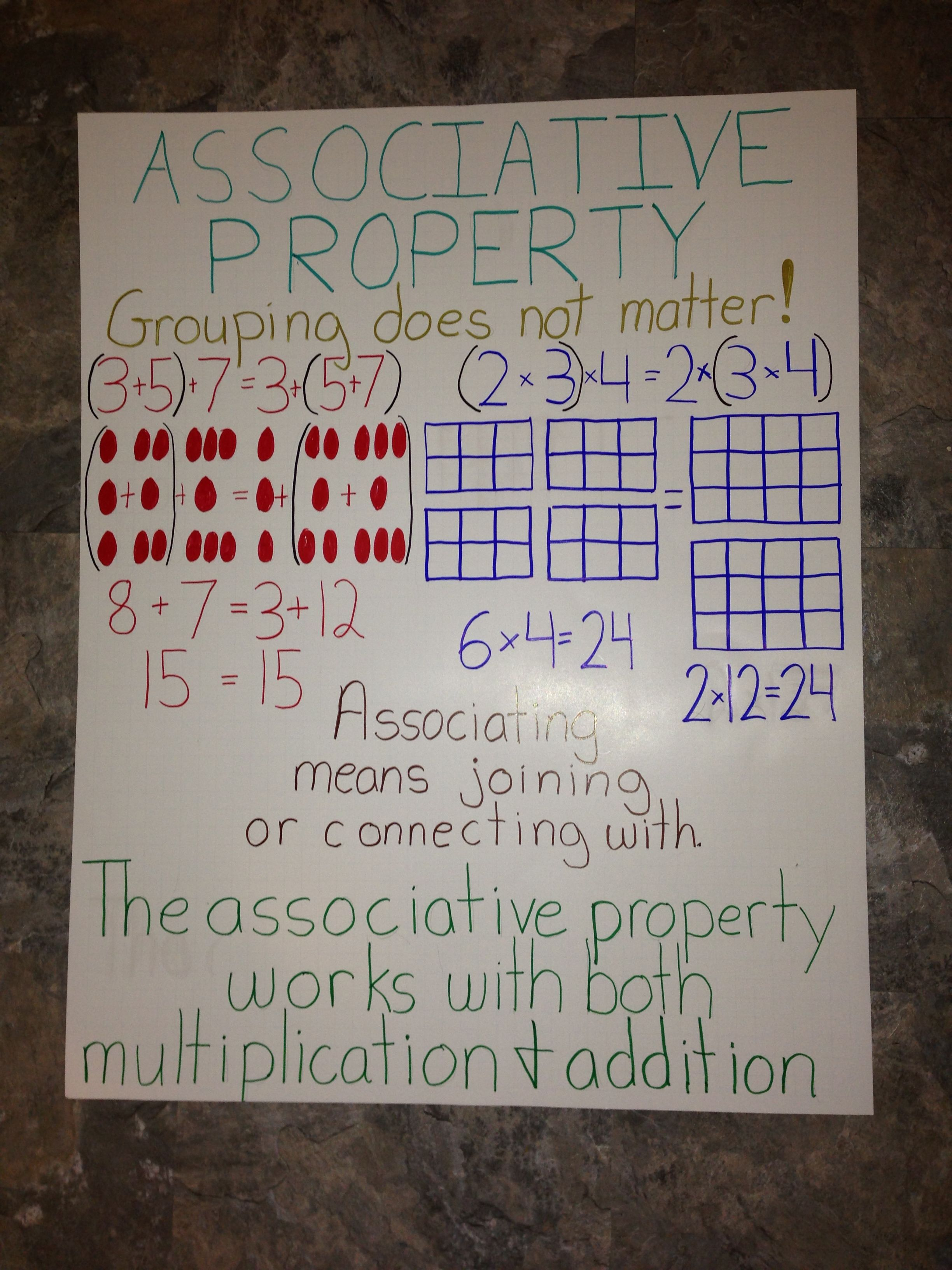Pin By Terri G On Anchor Charts Made With My Class Math Operations Ccss Math Math Anchor Charts Addition is associative means