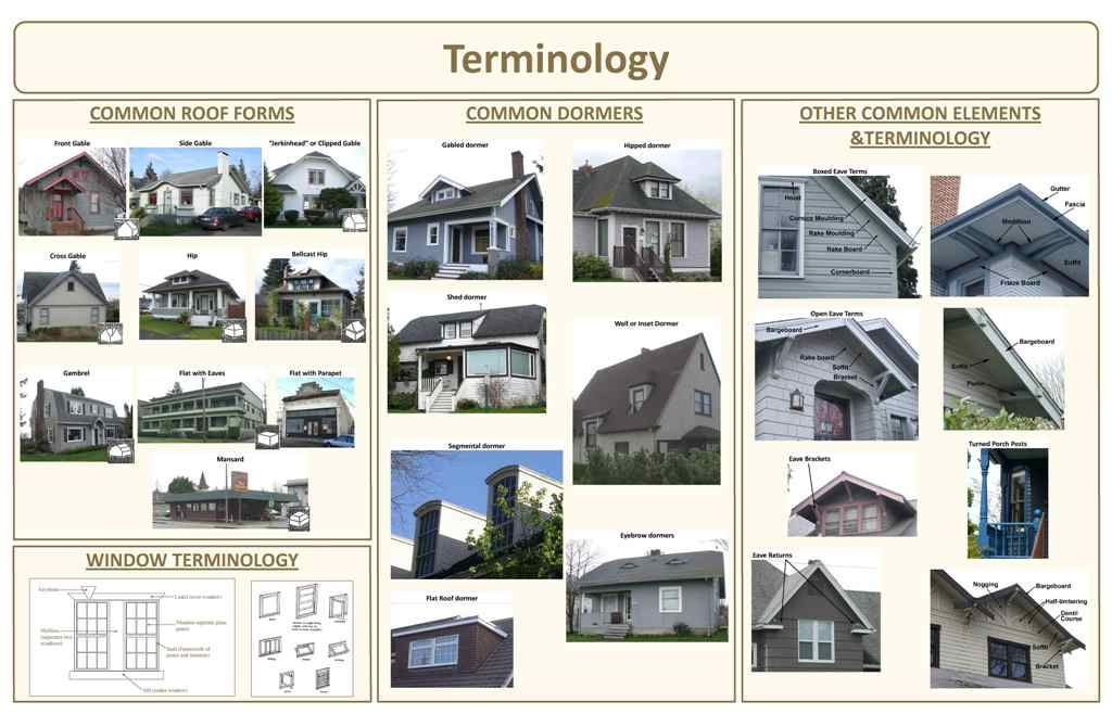 Visuals of architectural terms for Architectural decoration terms