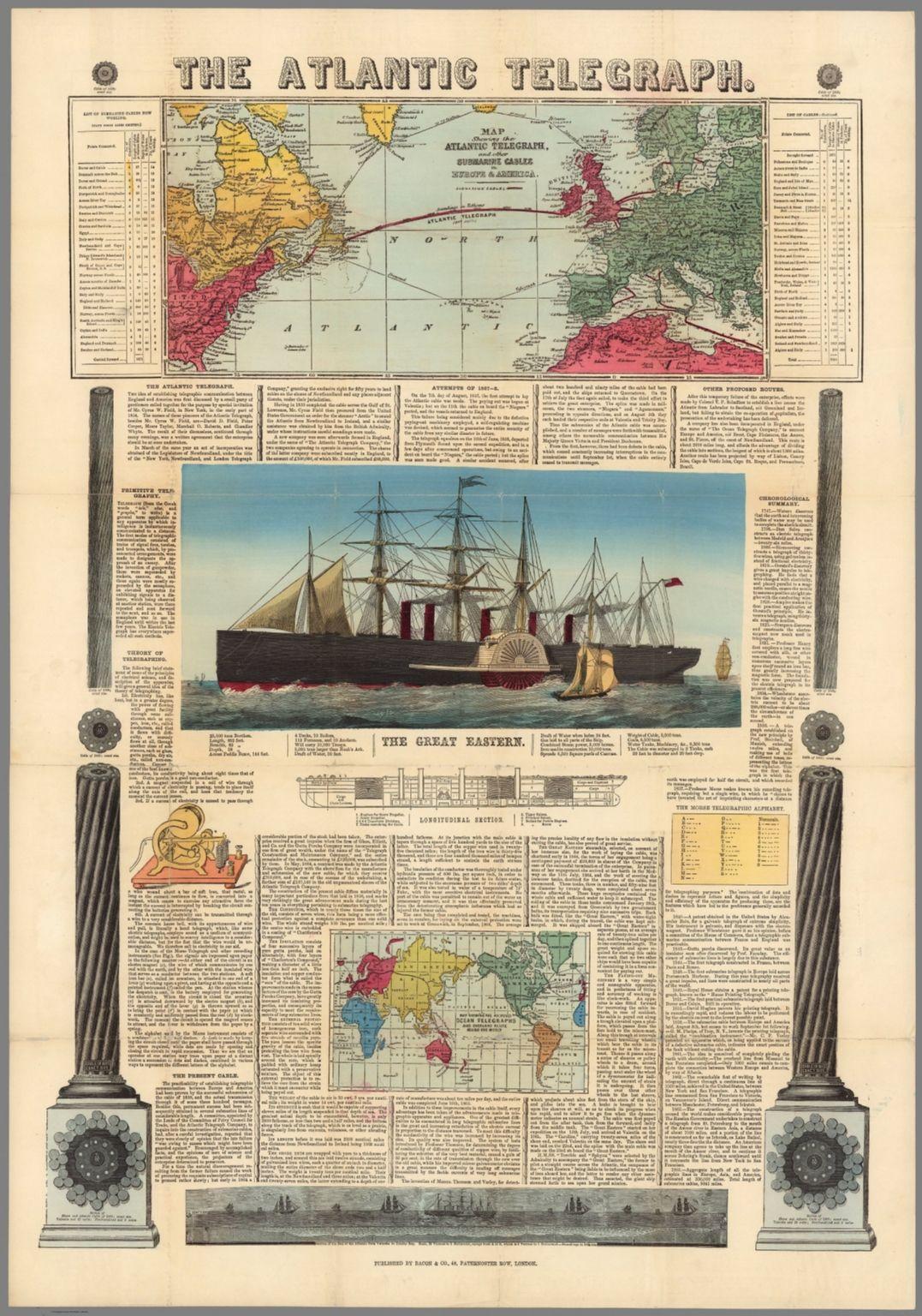 Vintage Infodesign 152 Old Maps Vintage World Maps Vintage