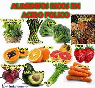 Dieta rica en hierro y acido folico