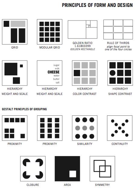 Design Principles Design Principles In 2020 Learning Graphic Design Design Theory Design Basics