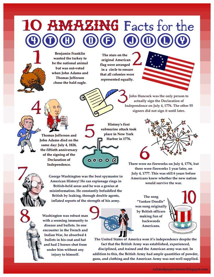 10 4th of July Facts! Happy (early...) Fourth of July