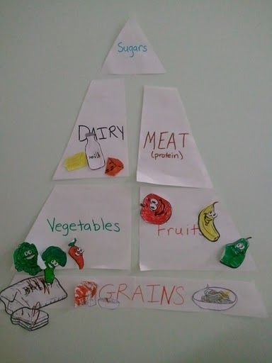 Make your own food pyramid  Feeling Crafty  Pinterest