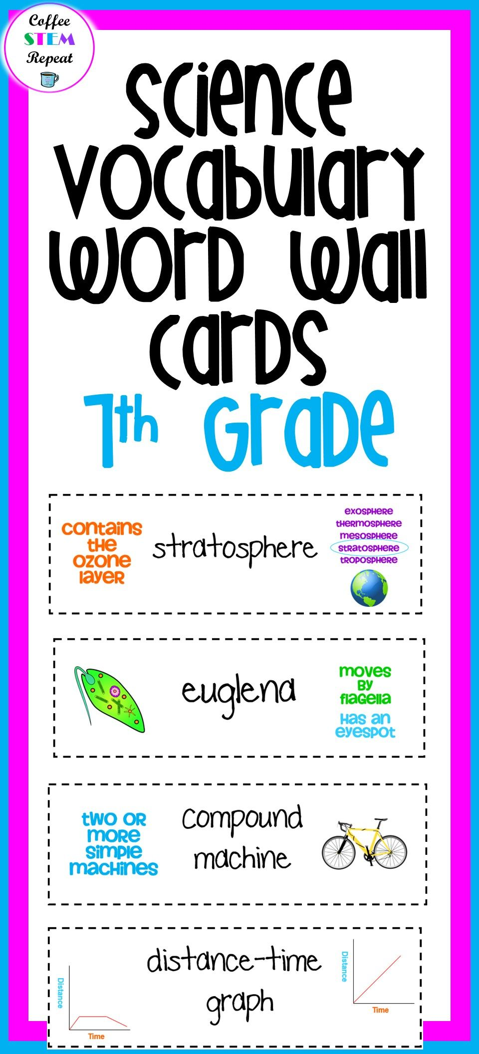 7th Grade Science Vocabulary Word Wall Cards | Vocabulary word ...