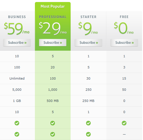 Html Table Building 30 Beautiful Examples And Useful Javascripts Web App Design Pricing Table Web Design