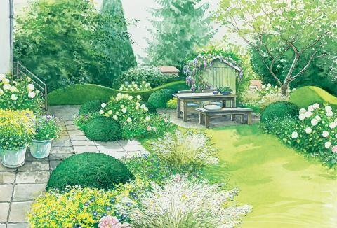 Ein Garten wird erwachsen Garden ideas and Gardens - pflegeleichter garten anlegen