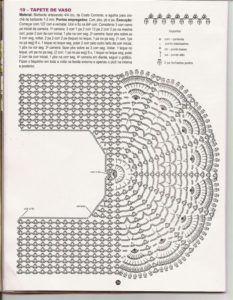 Graficos De Croche Jogo De Banheiro Para O Enxoval Oinformante Org Crochet Carpet Crochet Doily Diagram Diy Crafts Crochet