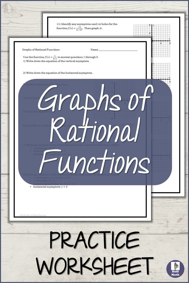 Graphs Of Rational Functions Worksheet In 2020 Rational Function Graphing Precalculus