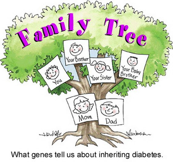 Family Tree Craft Template Ideas18 Crafts Pinterest Tree
