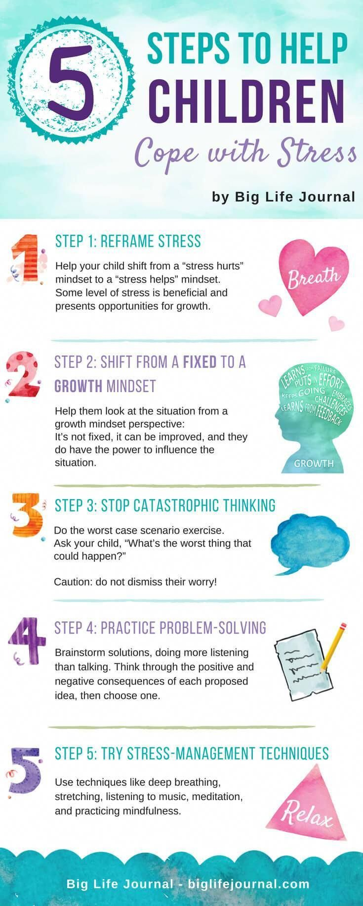 Could Growth Mindset Help Teens Cope >> 5 Essential Steps To Help Children Cope With Stress Tweens And