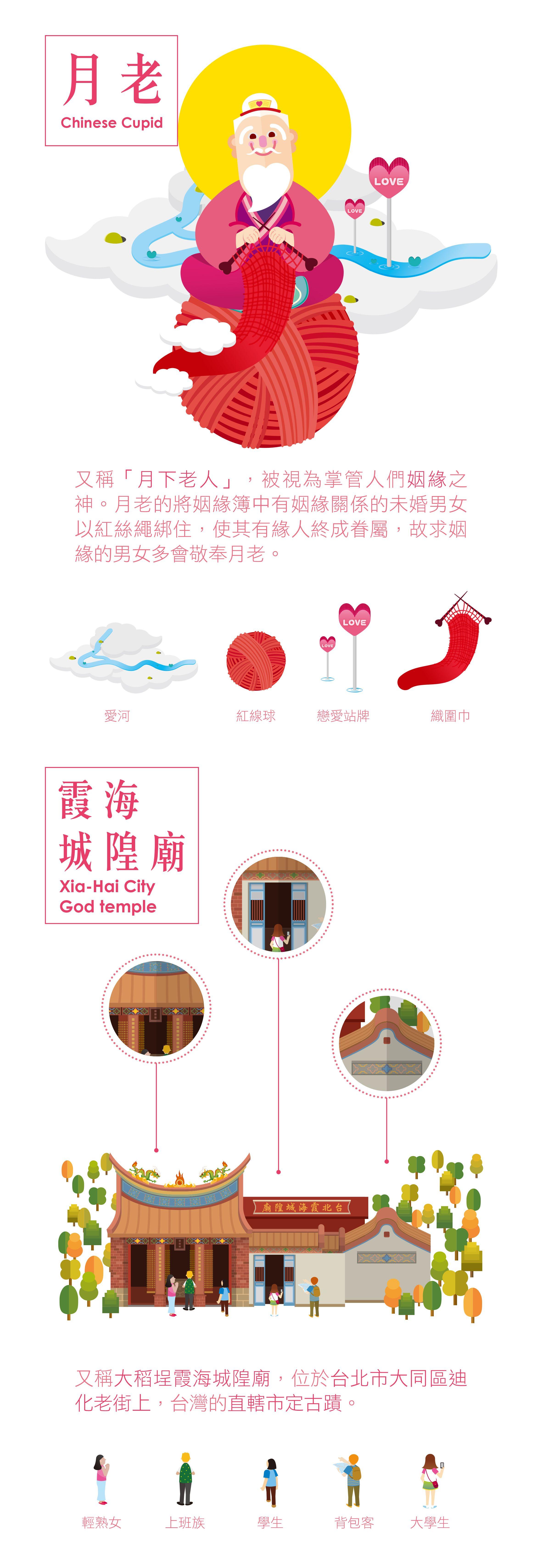 Taiwan love cupid