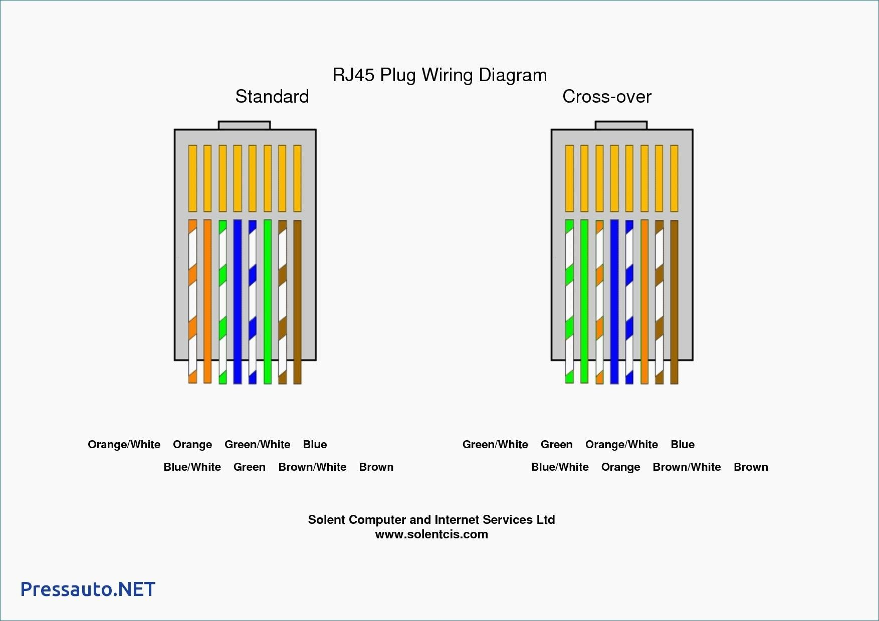 New Ethernet End Wiring Diagram Diagram Wire Diagram Chart