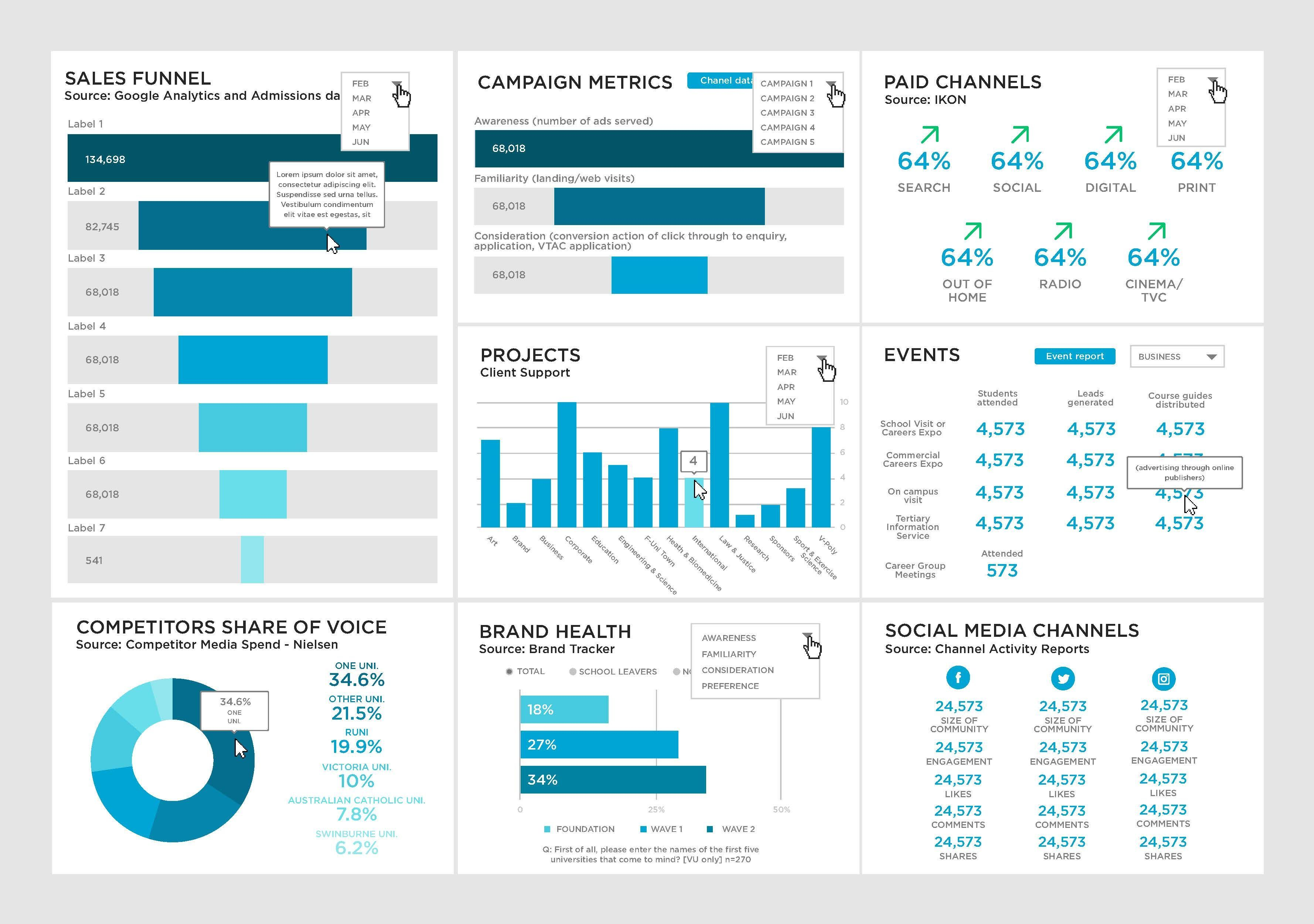 Top 25 Free Tools For Conducting Market Research With Images