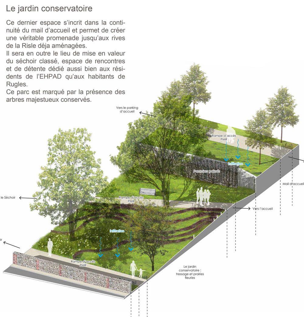 espace vert urbanisme