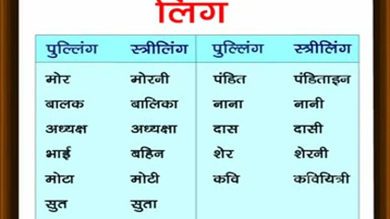 Image result for hindi grammar | hindi learning | Pinterest | Learning