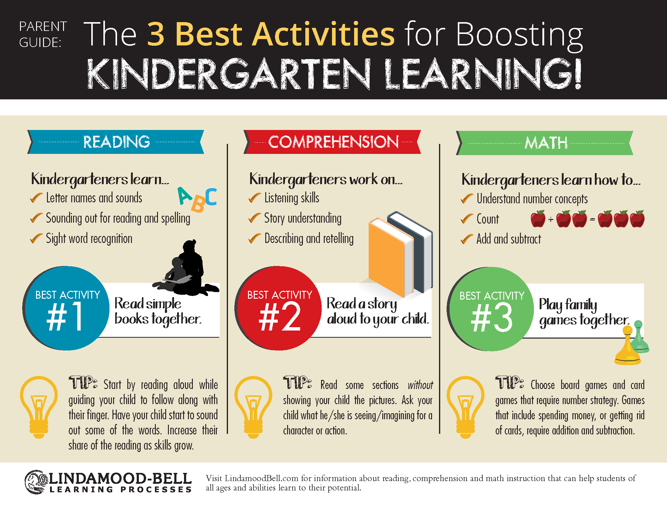 Listening Parenting Skills Worksheet