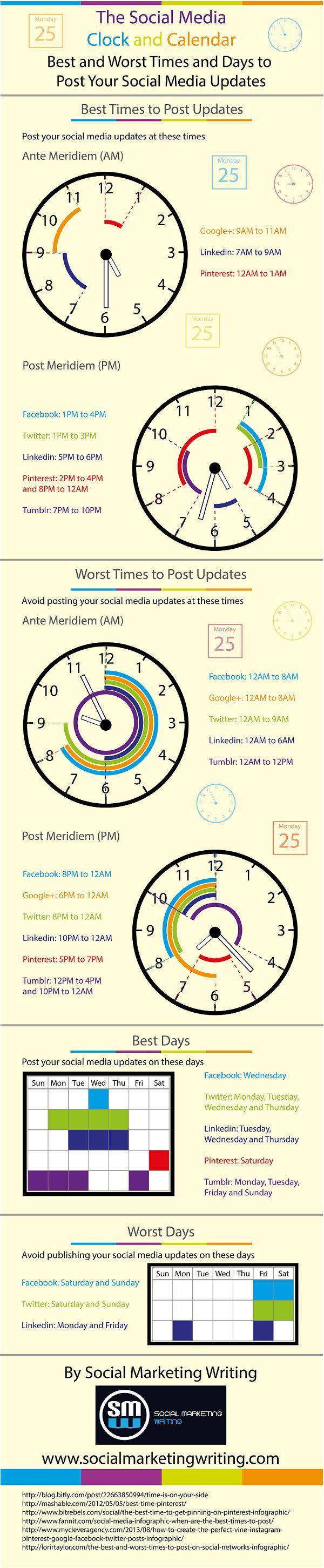 Perfect Time To Post Your Social Media Updates Infographic